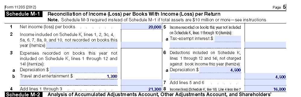 Why Doesnt My Quickbooks Income Match The Income On My Tax Return